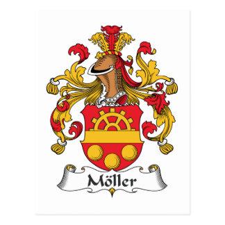 Escudo de la familia de Moller Postal