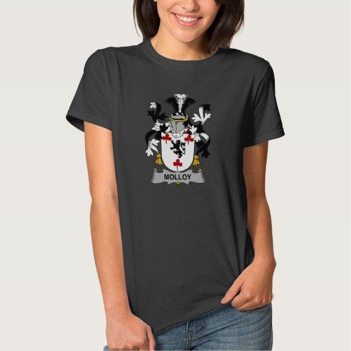 Escudo de la familia de Molloy Camisas