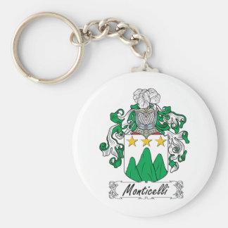 Escudo de la familia de Monticelli Llaveros