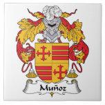 Escudo de la familia de Munoz Teja Cerámica
