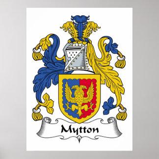Escudo de la familia de Mytton Posters
