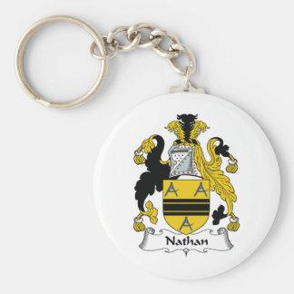 Escudo de la familia de Nathan Llaveros Personalizados