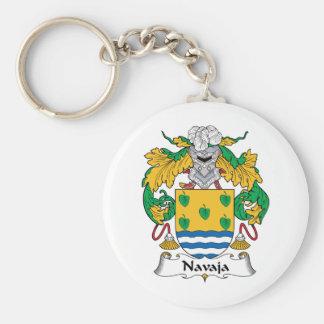 Escudo de la familia de Navaja Llavero