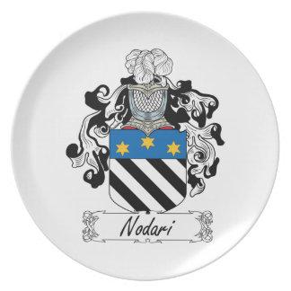 Escudo de la familia de Nodari Plato De Comida