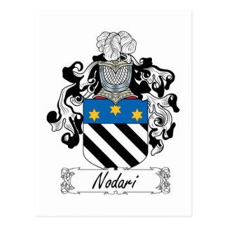 Escudo de la familia de Nodari Postal