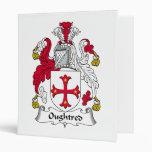 Escudo de la familia de Oughtred