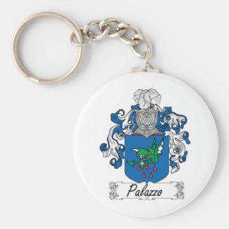 Escudo de la familia de Palazzo Llavero Redondo Tipo Pin