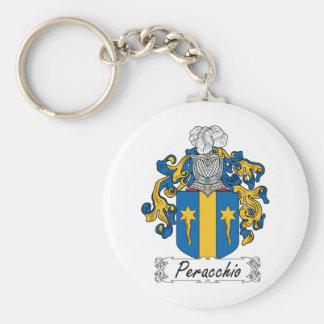 Escudo de la familia de Peracchio Llavero Redondo Tipo Pin