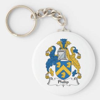 Escudo de la familia de Philip Llaveros Personalizados