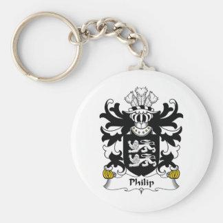 Escudo de la familia de Philip Llavero