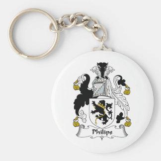 Escudo de la familia de Philips Llaveros Personalizados