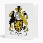 Escudo de la familia de Picton