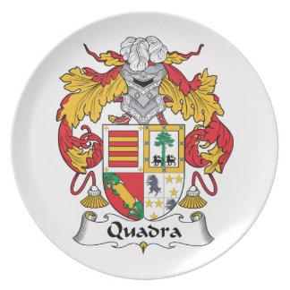 Escudo de la familia de Quadra Platos De Comidas