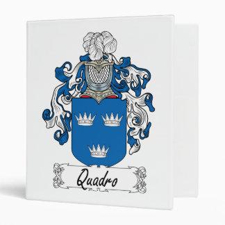 Escudo de la familia de Quadro