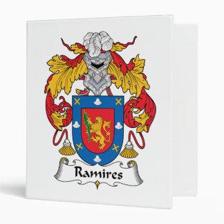 Escudo de la familia de Ramires
