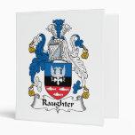 Escudo de la familia de Raughter