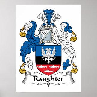 Escudo de la familia de Raughter Impresiones
