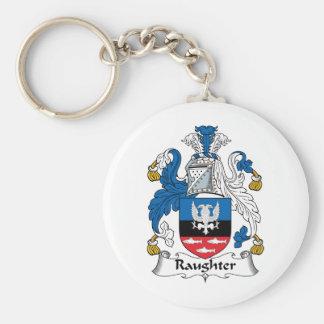 Escudo de la familia de Raughter Llavero Personalizado
