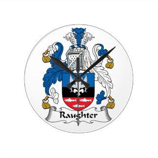 Escudo de la familia de Raughter Reloj