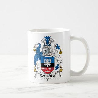 Escudo de la familia de Raughter Tazas De Café