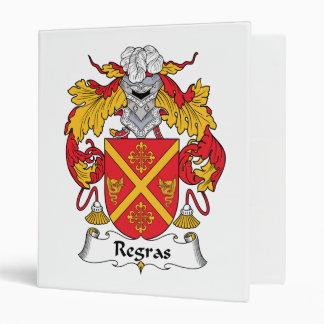 Escudo de la familia de Regras