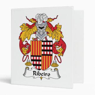 Escudo de la familia de Ribeiro