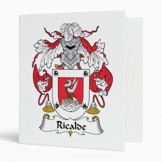 Escudo de la familia de Ricalde