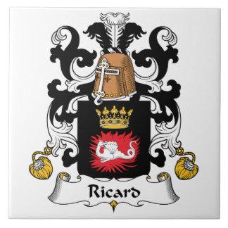 Escudo de la familia de Ricard Tejas