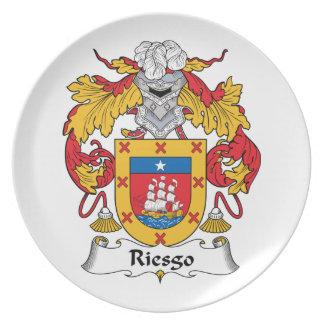 Escudo de la familia de Riesgo Platos