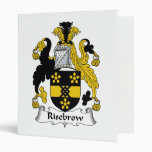 Escudo de la familia de Risebrow