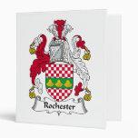 Escudo de la familia de Rochester