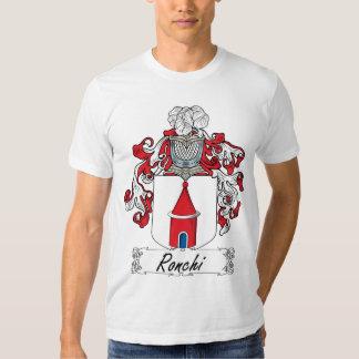 Escudo de la familia de Ronchi Polera