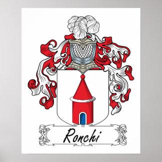 Escudo de la familia de Ronchi Póster