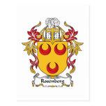 Escudo de la familia de Rosenberg Postal