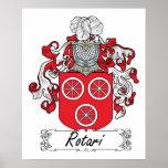 Escudo de la familia de Rotari Poster