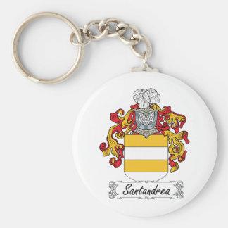 Escudo de la familia de Santandrea Llavero