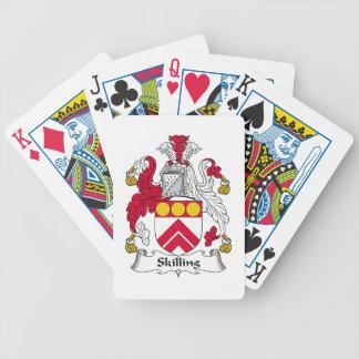 Escudo de la familia de Skilling Barajas