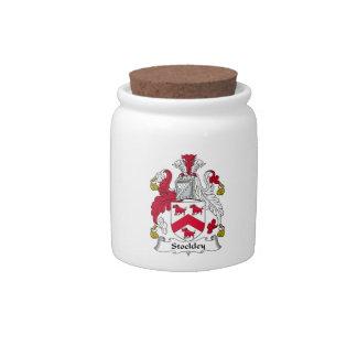 Escudo de la familia de Stockley Platos Para Caramelos