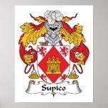Escudo de la familia de Supico Posters