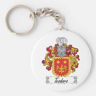 Escudo de la familia de Teodoro Llavero