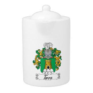 Escudo de la familia de Torre