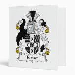 Escudo de la familia de Turner