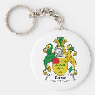 Escudo de la familia de Turton Llavero Personalizado