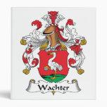 Escudo de la familia de Wachter