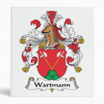 Escudo de la familia de Wartmann