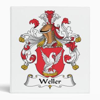 Escudo de la familia de Weller