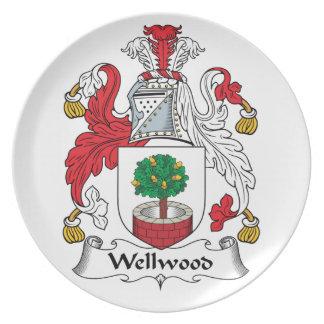 Escudo de la familia de Wellwood Plato De Cena