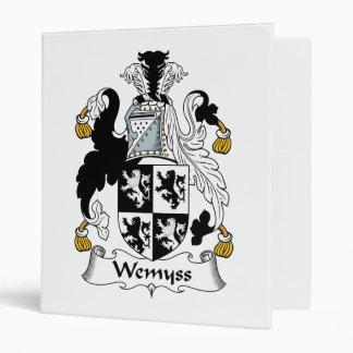 Escudo de la familia de Wemyss