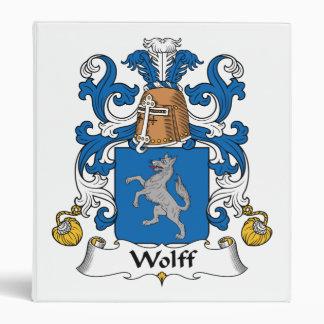 Escudo de la familia de Wolff