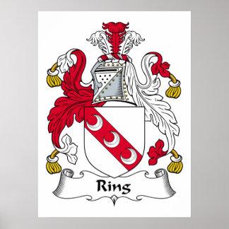 Escudo de la familia del anillo póster